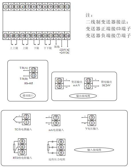 数显表丨fwp系列智能单回路数字/光柱显示报警仪