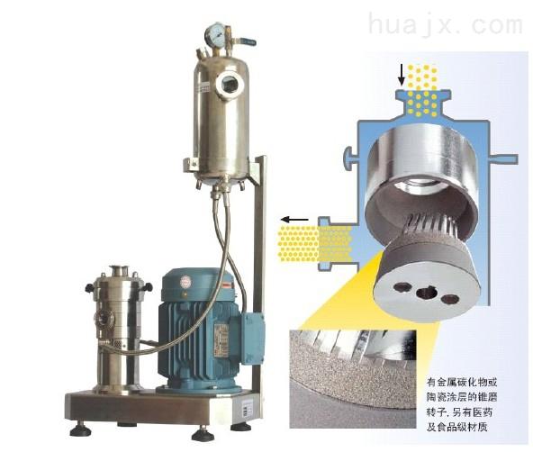 镍氢电池浆料研磨分散机