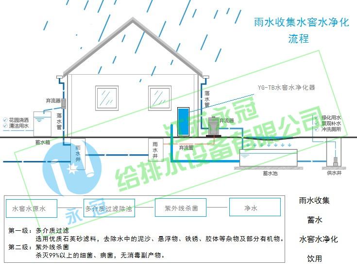 家用水窖水净化器