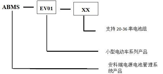 abms-ev01 锂电池管理系统